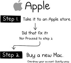 Seguridad Apple: Humor: Cómo reparar un Mac