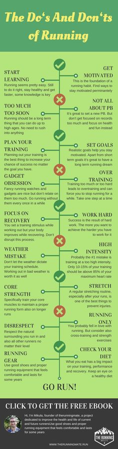 "There's stuff to do in your running training and stuff you should avoid. Check out this infographic to get an overview and visit to get your FREE eBook: ""The Do's And Don'ts of Running"""