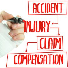 Workers Compensation Lawyer Los Angeles represents employers, employees or insurance carriers in cases where injuries are work-related. Workers compensation laws are designed to protect the injured worker. A workers compensation lawyer understands the legal complexities and can help you learn all your rights and responsibilities under the law. Click this site http://workerscompensationattorneylosangeles.net/workers-compensation/ for more information on Workers Compensation Lawyer Los…