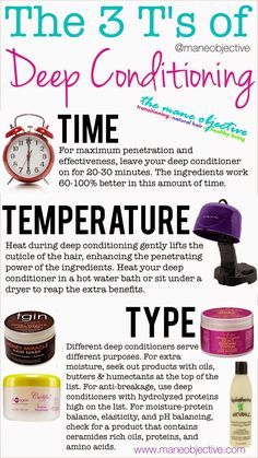 When it comes to deep conditioning, you need to know the 3 T's: Time, Temperature, & Type. Check out Curl Care 101 for more information on how to maximize your deep conditioning time! http://www.maneobjective.com/2015/01/curl-care-101-how-to-deep-condition-natural-hair.html