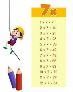 Math Class, School, Activities, Texts, Preschool Printables, Boards, Reading