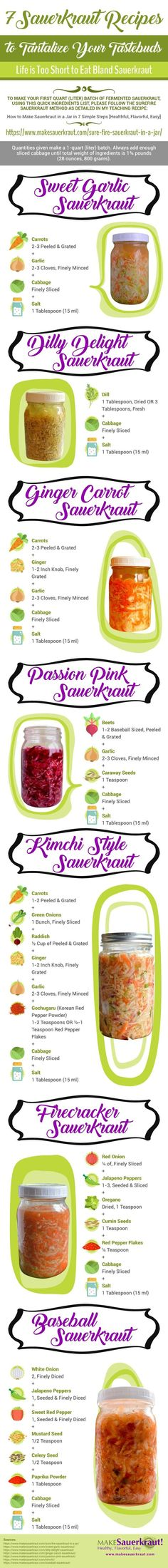 Colorful infographic and cheat sheet for a set of sauerkraut recipes that are delicious, easy to mak Fermented Cabbage, Fermented Foods, Sauerkraut Recipes, Thing 1, Winter Food, Winter Meals, Baseball, Paleo Diet, Keto