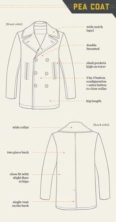 6 coats that will stand the test of time [1/6]: Pea CoatThe Complete Series: Pea Coat / Trench Coat / Overcoat / Car Coat / Duffel Coat / ParkaVia