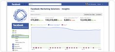 Social Media Analytics: The Small Business Guide to Metrics and Tools