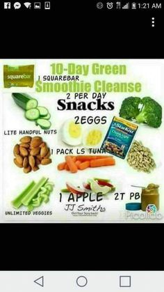 Green Smoothie How To Make.Find Out How To Begin Green Smoothies  #greensmoothielover