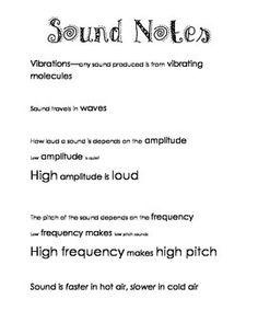 Venn Diagram Of Transverse And Longitudinal Waves Mk4 Jetta Wiring Light Vs Sound Fourth Science Notes Physics Teaching Ideas Beach Wave
