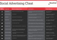 Social Advertising Cheat Sheet