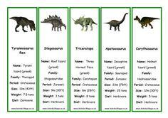 Dinosaur bookmarks - facts