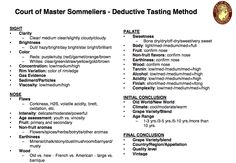 Court of Master Sommeliers - Deductive Tasting Grid