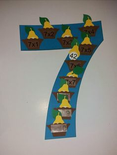 Atelierele Funny Place added a new photo. Math Activities For Kids, Fun Math, Colegio Ideas, Maths Display, Educational Crafts, Math Numbers, Teaching Math, Math Centers, Kids And Parenting
