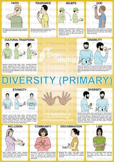 Diversity (Primary) Poster, J) Posters, Signalong Store Sign Language Book, Sign Language Chart, Sign Language Alphabet, Learn Sign Language, Sign Language Interpreter, Learn Another Language, British Sign Language, High School Hacks, Bsl
