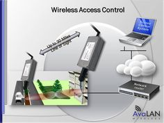 Wireless Technologies are increasingly being considered to deploy Ethernet-based edge devices. This three-part series explores the factors to consider when designing and deploying a wireless Ethernet-based access control system.