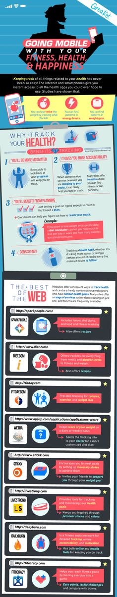 A Guide to Tracking Health & Fitness Online #infographic #digital #living