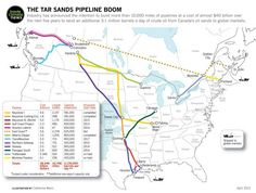 Tar Sands Art: Ecoart Map of proposed Alberta tar sands mining pipelines. Here's a look at the Tar Sands pipeline. Dakota Pipeline, Xl Pipeline, Oil Sands, About Climate Change, Environmental Issues, Oil And Gas, Renewable Energy, Constitution, Change The World