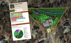 Our gardens and yards have incredible potential to support a variety of wildlife and this week's map highlight is an excellent example of diversity. Habitat Network's planning tool can show you how important and interconnected your efforts are and can provide some ideas for more ways to increase the birds, butterflies, and other beautiful wildlife in your yard: http://content.yardmap.org/learn/planning-tool/