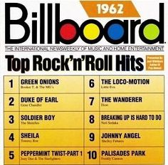 """CD cover for a Billboard """"Top Hits of 1962"""" collection, which includes """"The Loco-Motion."""""""