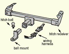 2011 jeep liberty trailer hitch wiring autos post. Black Bedroom Furniture Sets. Home Design Ideas
