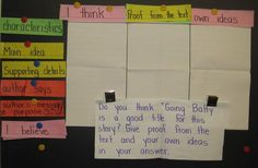 Student/Teacher constructed anchor charts