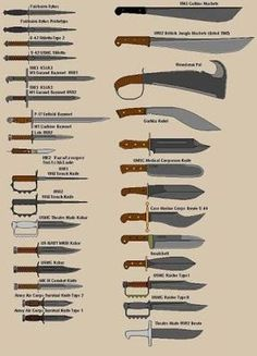 Image result for ww2 knives