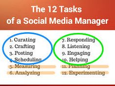 Image result for action verbs list for social media