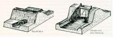 AD 1248 (Saint Martin Flood) Salt Marsh, Innovation, Ads