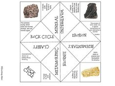 The Rock Cycle Cootie Catcher- Study guide? Middle School Science, Elementary Science, Science Classroom, Teaching Science, Science Education, Science Resources, Science Lessons, Science Activities, Science Experiments
