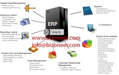Enterprise resource planning (ERP) is business process management software that allows an organization to use a system of integrated applications to manage the business and automate many back office functions related to technology, services and human resources. http://bizoneer.com/