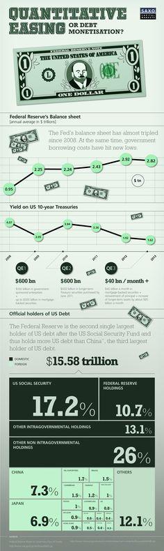quantative easing or debt monetisation?