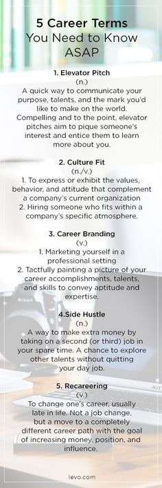 Career infographic : Whats a Side Hustle? And 5 Other Terms You Need to Know ASAP