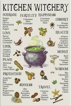 This is mostly witchy stuff. I love this path and i intend to study and learn all about it. I'm also into Gothic, creepy, vintage, witchy, photos. Wiccan Witch, Wiccan Spells, Magick, Green Witchcraft, Witchcraft Herbs, Magic Spells, Magic Book, Wiccan Rituals, Witch Potion