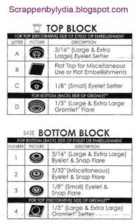 Crop A Dile Eyelet Size Chart