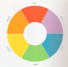 MyPhotoSchool Blog: An introduction to color theory in photography. colour wheel