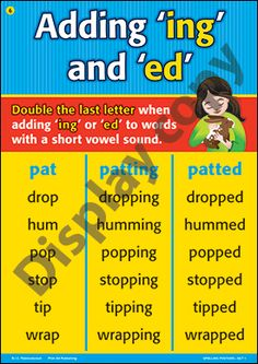 Spelling Rules Adding ing and ed Poster. Classroom display for English. Australian Curriculum.