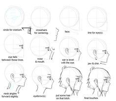 How to draw a sideways manga face http://pinterest.com/pin/485333297321178002/