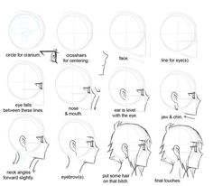How to draw a sideways manga face http://pinterest.com/pin/485333297321178002/