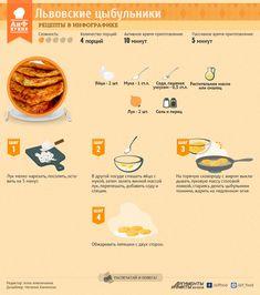 Рецепты в инфографике: Львовские цыбульники | Рецепты в инфографике | Кухня…