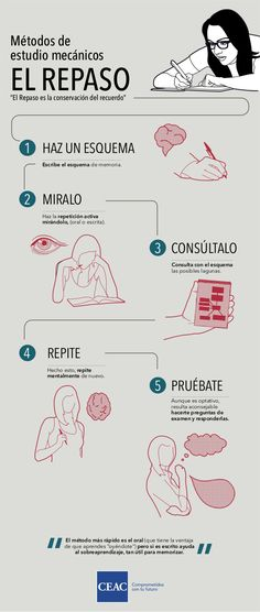 Cómo debes repasar cuando estudias Infographic Education, Study Methods, Study Techniques, Study Hard, School Hacks, College Hacks, Special Education, Music Education, Homework