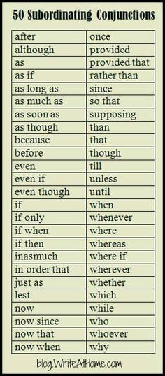 Vocabulary - Grammar - Special sentence structures - Tips in English you should be noted.📚 ( FL more in my account Hạnh Lee ) 🌻 Grammar And Punctuation, Teaching Grammar, Grammar And Vocabulary, Teaching Writing, English Vocabulary, Teaching English, Grammar Lessons, English Grammar Rules, Vocabulary Games