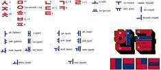 Learn Korean alphabet- Consonant and vowel of Korean alphabet Hangeul - KoreanwaveTimes.com