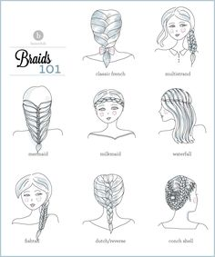 Step-by-step instructions for all different braids