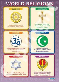comparison religion chart World religions poster - Religious Education - Primary Religious Studies, Religious Education, Teaching Social Studies, Teaching Resources, Teaching Religion, World Religions, Motivation, Studyblr, Mythology