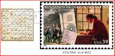 The Franklin USA stamp consists of a collage of 4 items from Franklin history. Here also is an enlarged view of the order-8 bent-diagonal square. This is only semi-magic because the two diagonals do not sum to the constant.