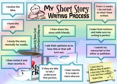 Short Story Writing Process Chart