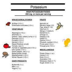 Top 10 Foods High in Potassium + Potassium Benefits ...