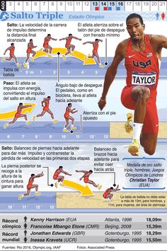 August 2016 - August 2016 - The 2016 Summer Olympic Games take place in Rio de Janeiro. Long Jump, High Jump, Track Drill, Jump Workout, Physical Education Lessons, Triple Jump, Shot Put, Rio Olympics 2016, Sports Training