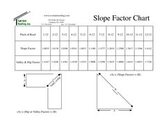 Slopes Gradient Slope Grade Pitch Rise Over Run