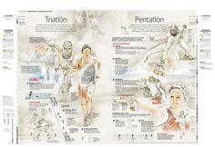 Triatlón y Pentatlón #infografia