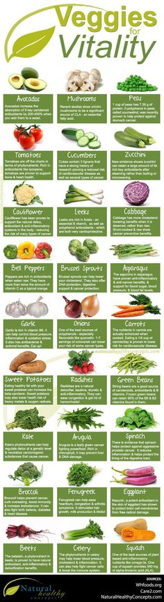 Veggies-for-Vitality - Natural Healthy Concepts #MuscleBuildingFoods