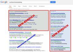 Suchmaschinen Marketing Bereiche