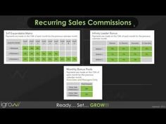 iGrow Network Webinar - Compensation Plan Apr 13, 2015 - joveNetwork | FREE Social Networking and Shopping - 'it' | iGrow University - Sales - Marketing | Career/Business Opportunity | eMagazine | Newsletters | Documents | Joven Foundation ● #iGrowNetwork #NetworkMarketing #AffiliateMarketing #MultilevelMarketing #iGrow #networking #mlm #webinar #careeropportunity #businessopportunity #opportunity #opportunities #lifetimeopportunity #joveNetwork  #iGrowUniversity #Marketing #Sales… Sales And Marketing, Online Marketing, Social Media Marketing, Earn Money From Home, How To Make Money, Sales Courses, Mobile Shop, Career Opportunities, Multi Level Marketing